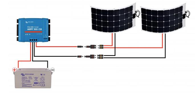 Installation panneau solaire dans un fourgon