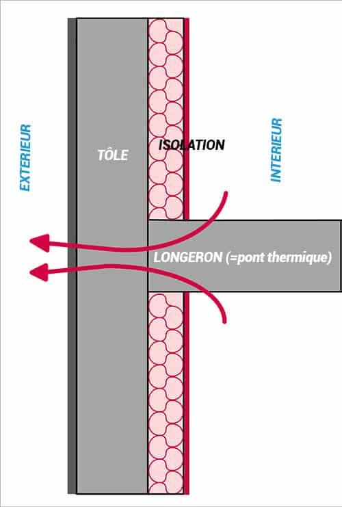 Pont_thermique_classique-2