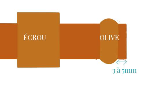Raccord olive